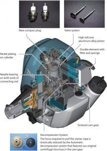 illustration of Makita MM4 engine