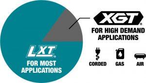 Illustration of Makita XGT vs LXT