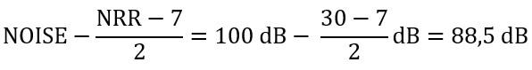 NRR formula